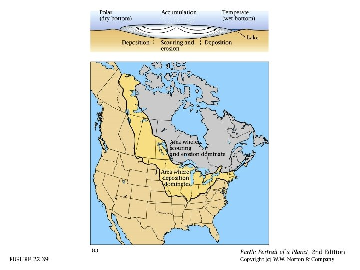Evidence for Pleistocene ice sheets (N. A. )