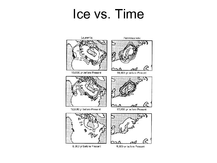 Ice vs. Time
