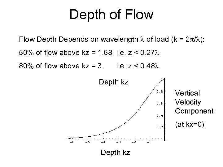 Depth of Flow Depth Depends on wavelength of load (k = 2 / ):