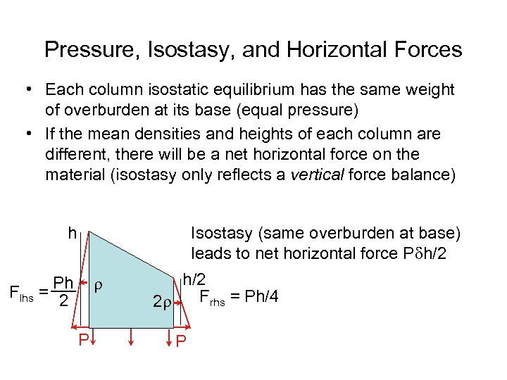 Pressure, Isostasy, and Horizontal Forces • Each column isostatic equilibrium has the same weight