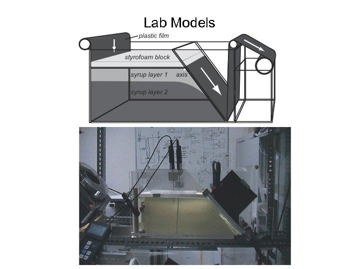 Lab Models