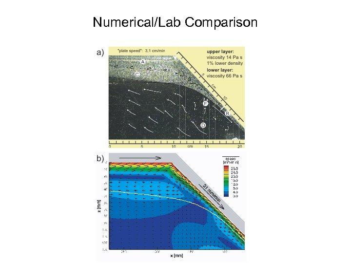 Numerical/Lab Comparison