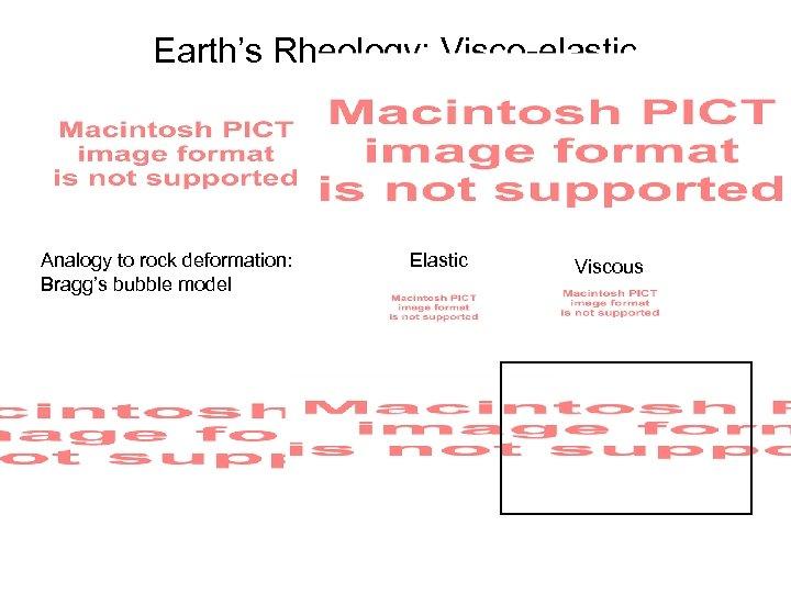Earth's Rheology: Visco-elastic Analogy to rock deformation: Bragg's bubble model Elastic Viscous