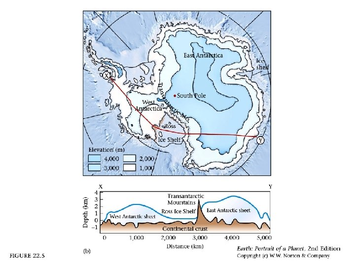 Modern ice sheets (Antarctica)