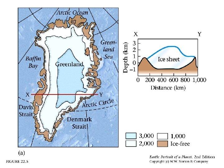 Modern ice sheets (Greenland)