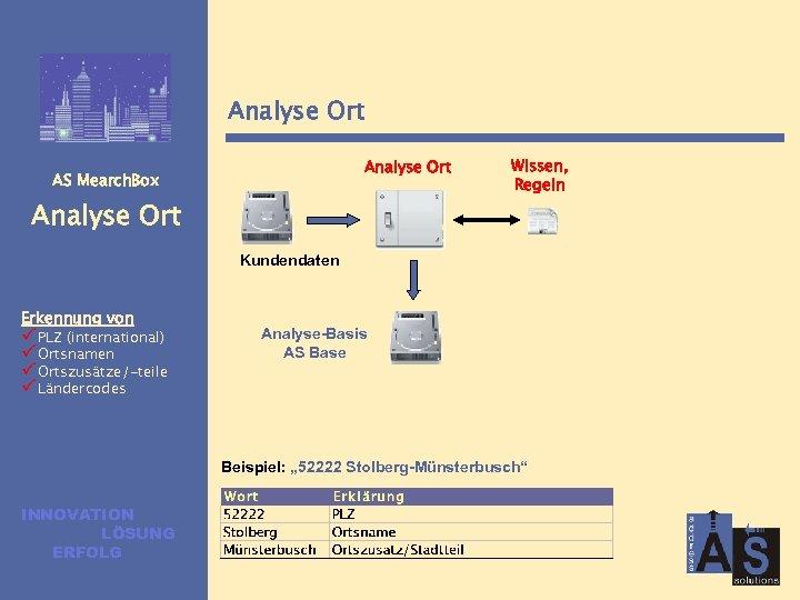 Analyse Ort AS Mearch. Box Analyse Ort Wissen, Regeln Kundendaten Erkennung von ü PLZ
