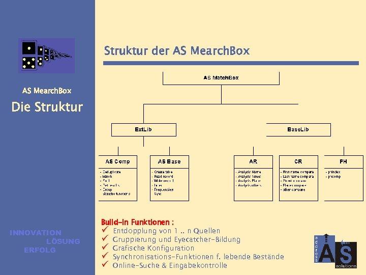 Struktur der AS Mearch. Box Die Struktur INNOVATION LÖSUNG ERFOLG Build-In Funktionen : ü