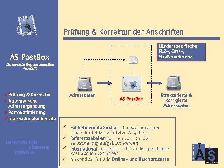 Prüfung & Korrektur der Anschriften Länderspezifische PLZ-, Orts-, Straßenreferenz AS Post. Box Der einfache