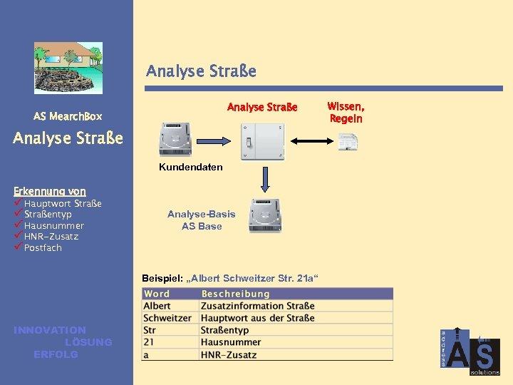 Analyse Straße AS Mearch. Box Analyse Straße Kundendaten Erkennung von ü Hauptwort Straße ü