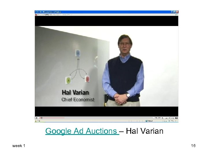 Google Ad Auctions – Hal Varian week 1 16