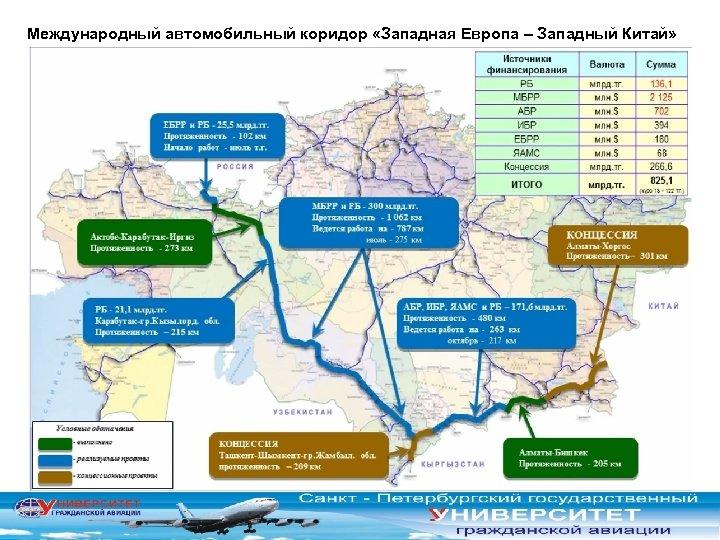 Международный автомобильный коридор «Западная Европа – Западный Китай»