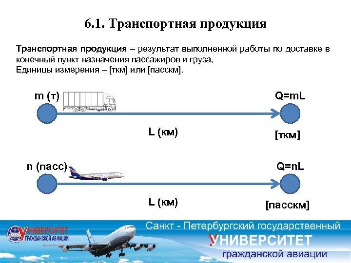 6. 1. Транспортная продукция – результат выполненной работы по доставке в конечный пункт назначения