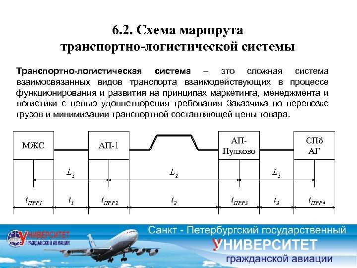 6. 2. Схема маршрута транспортно-логистической системы Транспортно-логистическая система – это сложная система взаимосвязанных видов