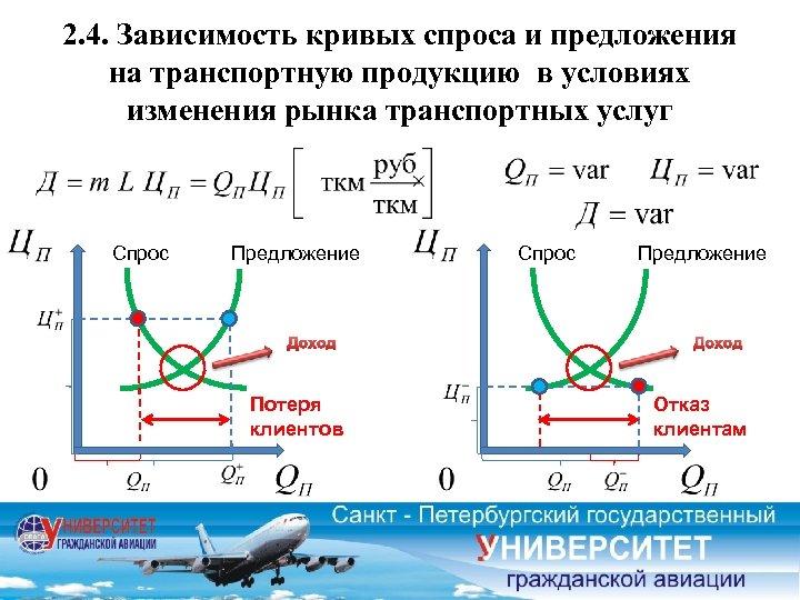 2. 4. Зависимость кривых спроса и предложения на транспортную продукцию в условиях изменения рынка