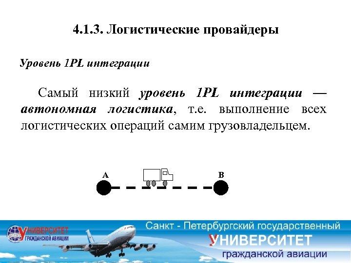 4. 1. 3. Логистические провайдеры Уровень 1 PL интеграции Самый низкий уровень 1 PL