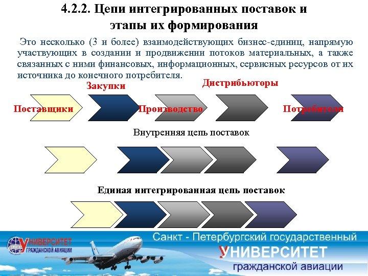 4. 2. 2. Цепи интегрированных поставок и этапы их формирования Это несколько (3 и