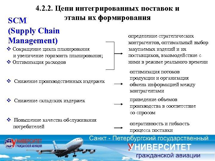 4. 2. 2. Цепи интегрированных поставок и этапы их формирования SCM (Supply Chain Management)
