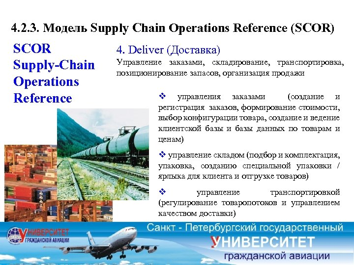 4. 2. 3. Модель Supply Chain Operations Reference (SCOR) SCOR Supply-Chain Operations Reference 4.