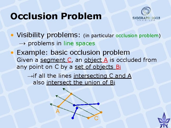 Occlusion Problem • Visibility problems: (in particular occlusion problem) → problems in line spaces