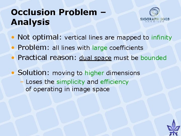 Occlusion Problem – Analysis • Not optimal: vertical lines are mapped to infinity •
