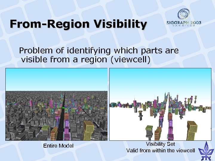 From-Region Visibility Problem of identifying which parts are visible from a region (viewcell) Entire
