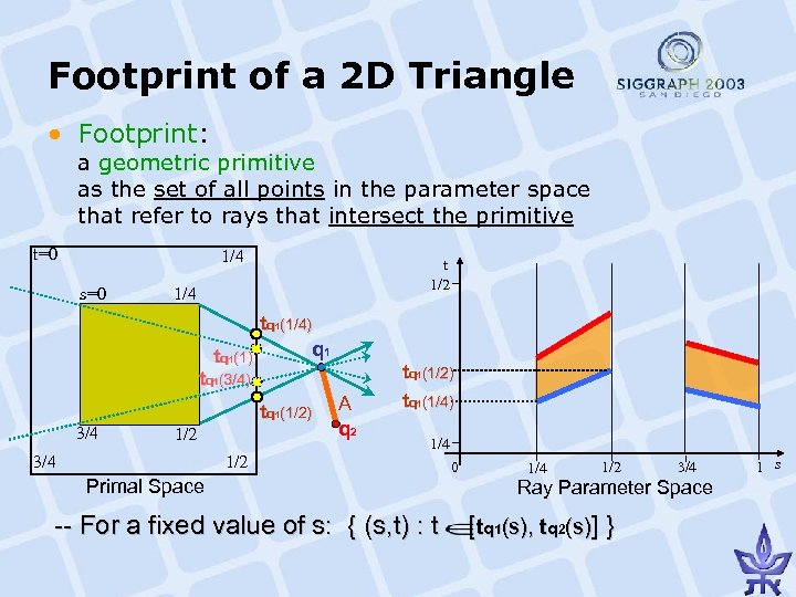 Footprint of a 2 D Triangle • Footprint: a geometric primitive as the set