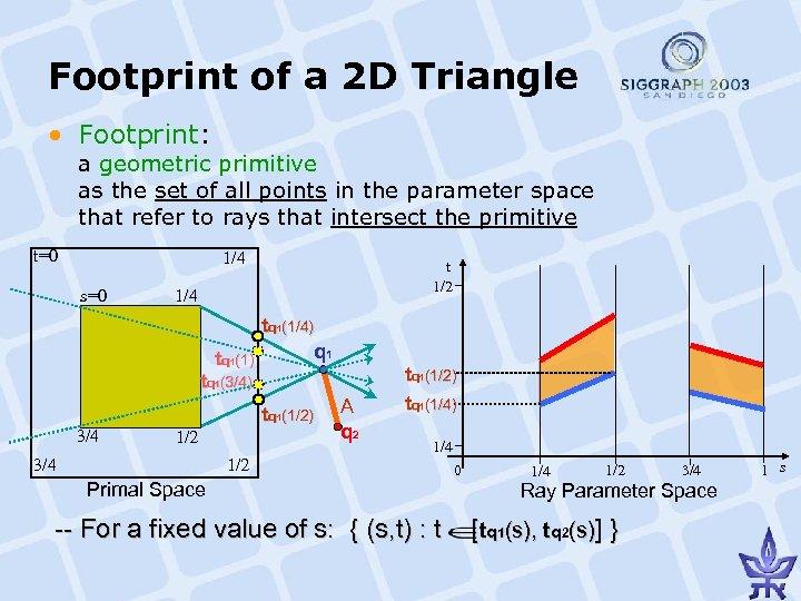Footprint of a 2 D Triangle • Footprint: a geometric primitive as the set