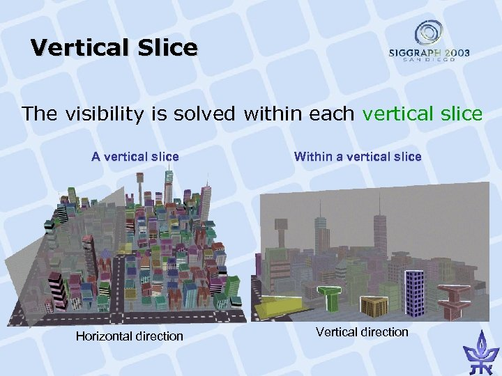 Vertical Slice The visibility is solved within each vertical slice A vertical slice Horizontal