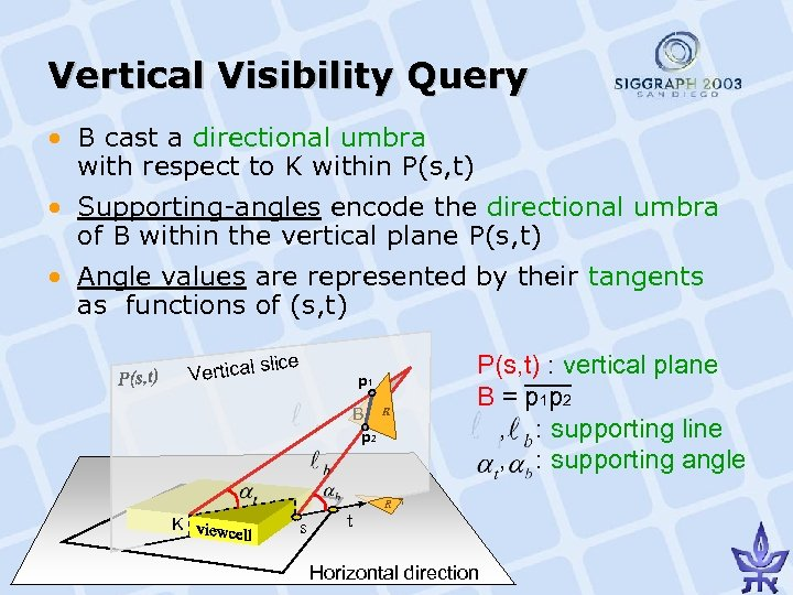 Vertical Visibility Query • B cast a directional umbra with respect to K within