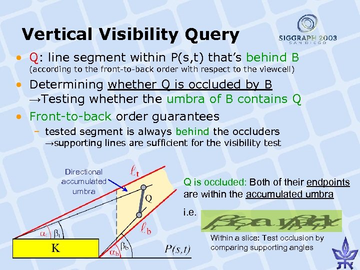 Vertical Visibility Query • Q: line segment within P(s, t) that's behind B (according