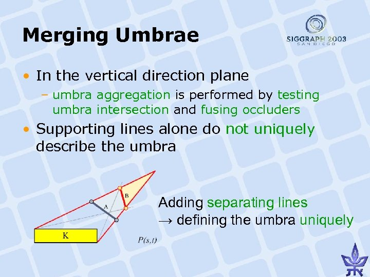Merging Umbrae • In the vertical direction plane – umbra aggregation is performed by