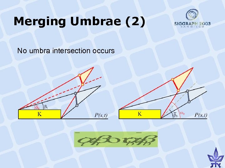 Merging Umbrae (2) No umbra intersection occurs