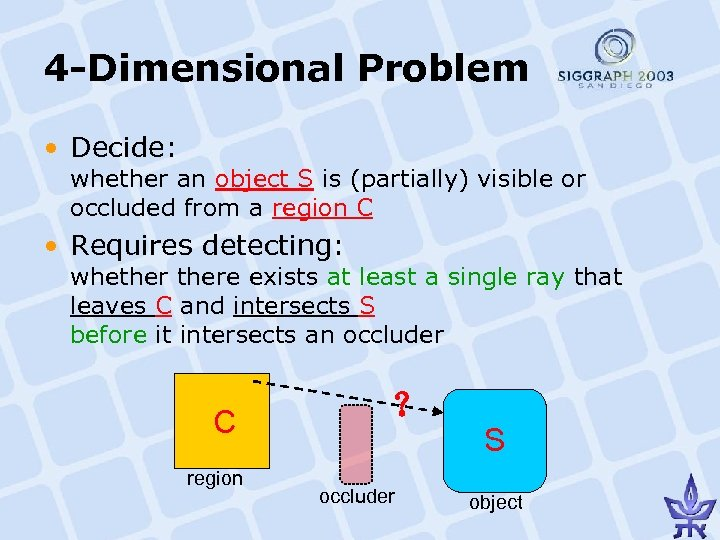 4 -Dimensional Problem • Decide: whether an object S is (partially) visible or occluded