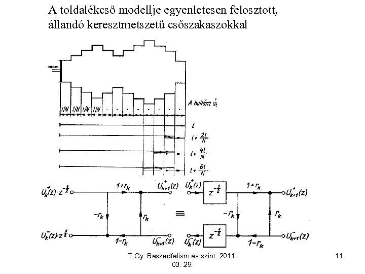 A toldalékcső modellje egyenletesen felosztott, állandó keresztmetszetű csőszakaszokkal T. Gy. Beszedfelism es szint. 2011.