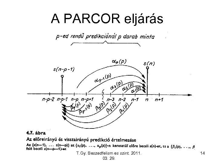 A PARCOR eljárás T. Gy. Beszedfelism es szint. 2011. 03. 29. 14