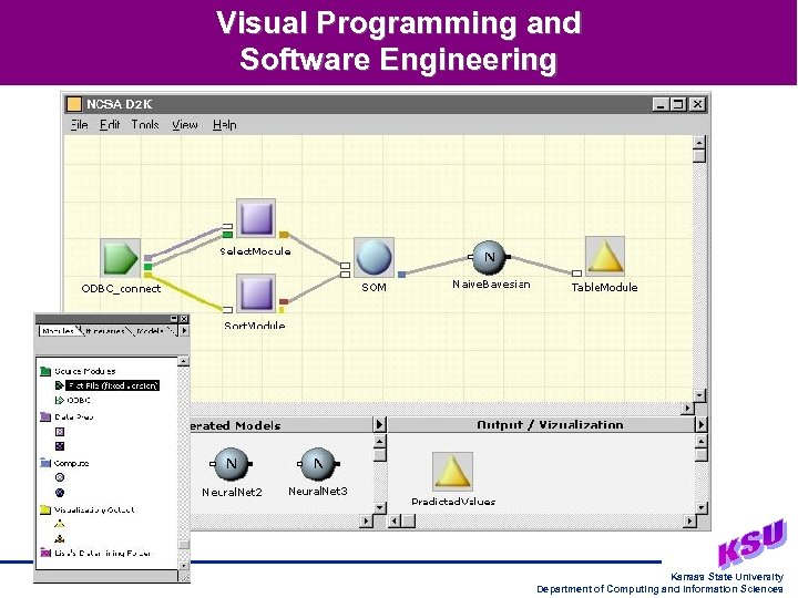 Visual Programming and Software Engineering Kansas State University Department of Computing and Information Sciences