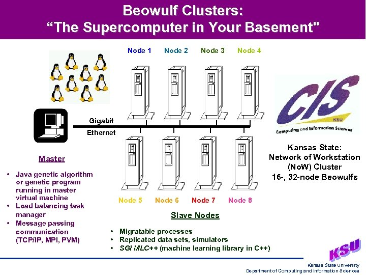 "Beowulf Clusters: ""The Supercomputer in Your Basement"