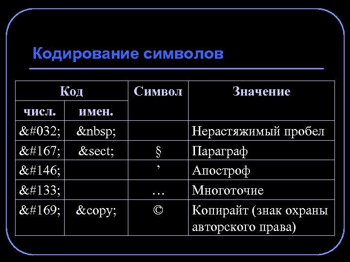 Кодирование символов Код числ. имен.    § § ' … © © Символ