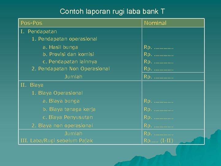 Contoh laporan rugi laba bank T Pos-Pos Nominal I. Pendapatan 1. Pendapatan operasional a.