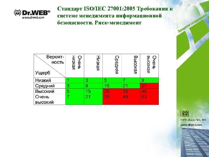 Стандарт ISO/IEC 27001: 2005 Требования к системе менеджмента информационной безопасности. Риск-менеджмент