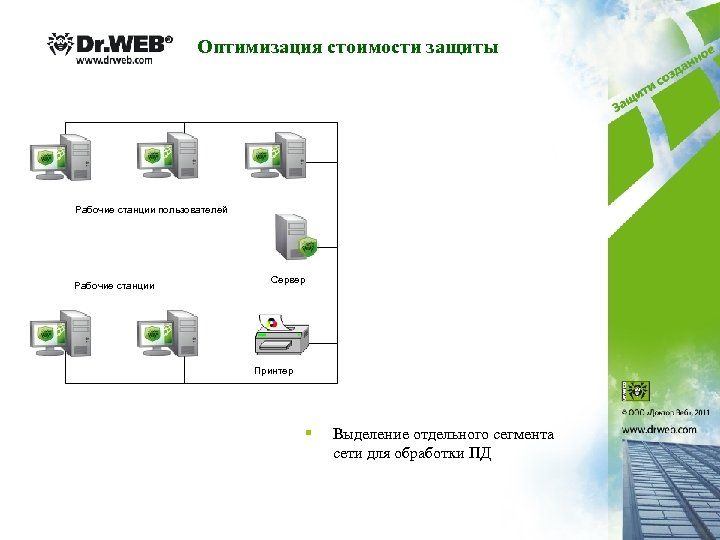 Оптимизация стоимости защиты Рабочие станции пользователей Рабочие станции Сервер Принтер § Выделение отдельного сегмента
