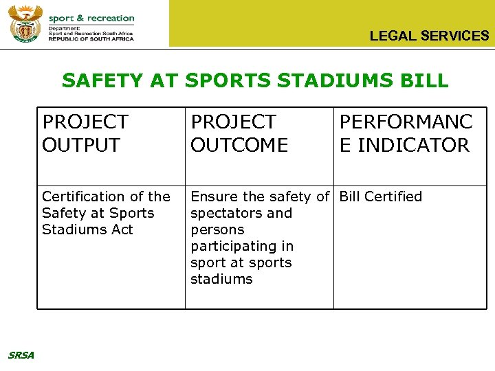 LEGAL SERVICES SAFETY AT SPORTS STADIUMS BILL PROJECT OUTPUT Certification of the Safety at