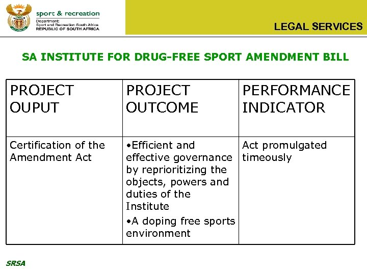 LEGAL SERVICES SA INSTITUTE FOR DRUG-FREE SPORT AMENDMENT BILL PROJECT OUPUT PROJECT OUTCOME Certification