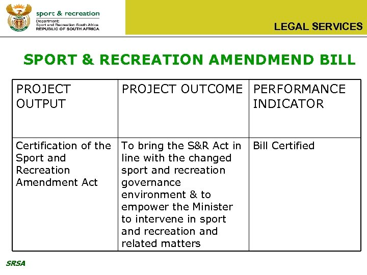 LEGAL SERVICES SPORT & RECREATION AMEND BILL PROJECT OUTPUT PROJECT OUTCOME PERFORMANCE INDICATOR Certification