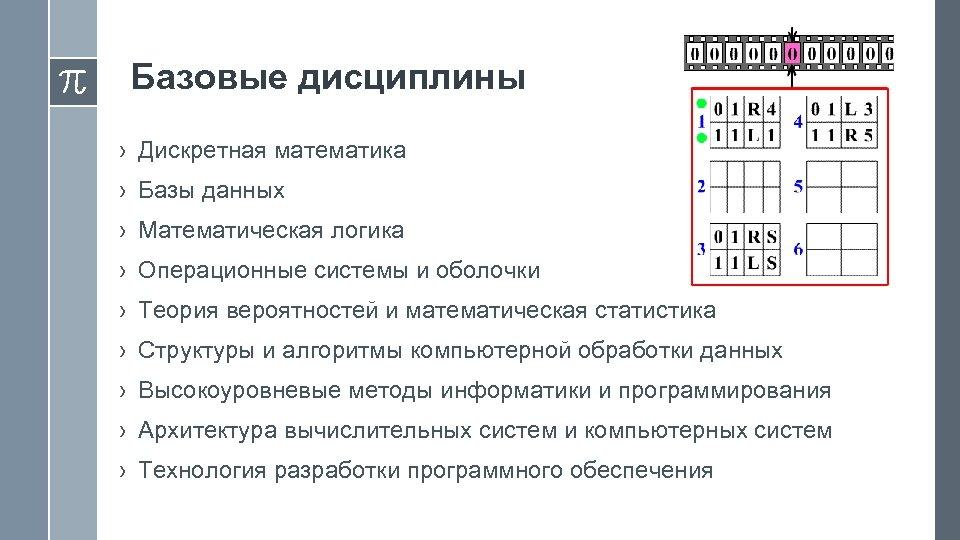Базовые дисциплины › Дискретная математика › Базы данных › Математическая логика › Операционные системы