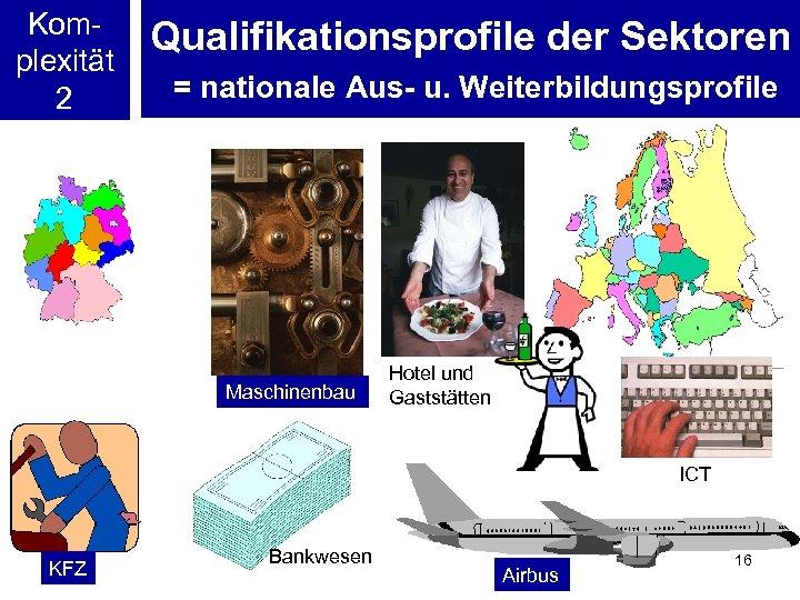 Komplexität 2 Qualifikationsprofile der Sektoren = nationale Aus- u. Weiterbildungsprofile Maschinenbau Hotel und Gaststätten