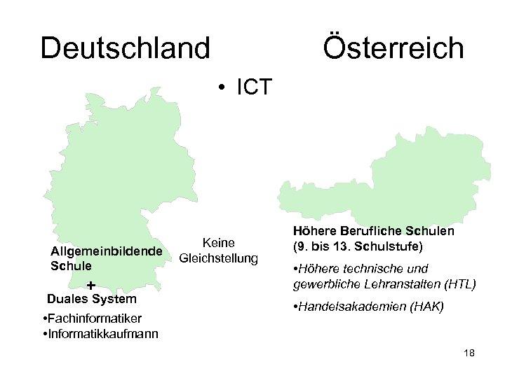 Deutschland Österreich • ICT Allgemeinbildende Schule + Duales System • Fachinformatiker • Informatikkaufmann Keine