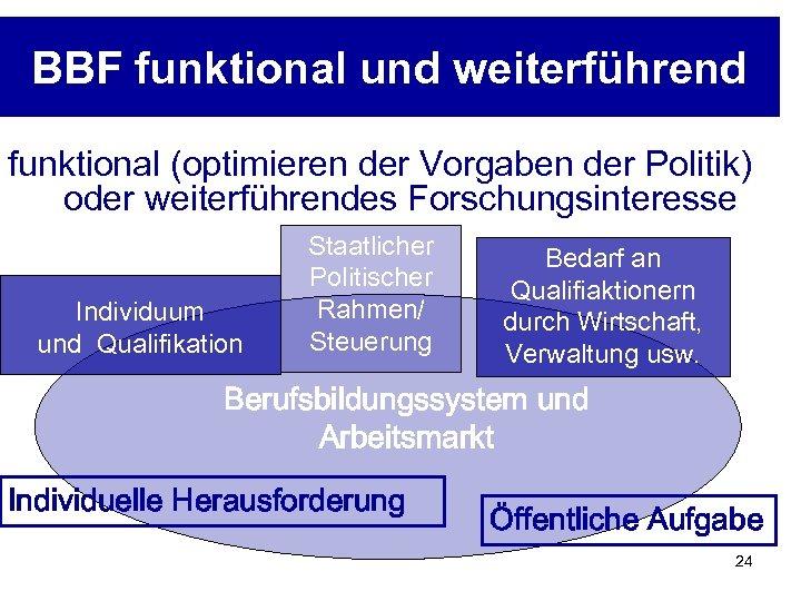 BBF funktional und weiterführend funktional (optimieren der Vorgaben der Politik) oder weiterführendes Forschungsinteresse Individuum