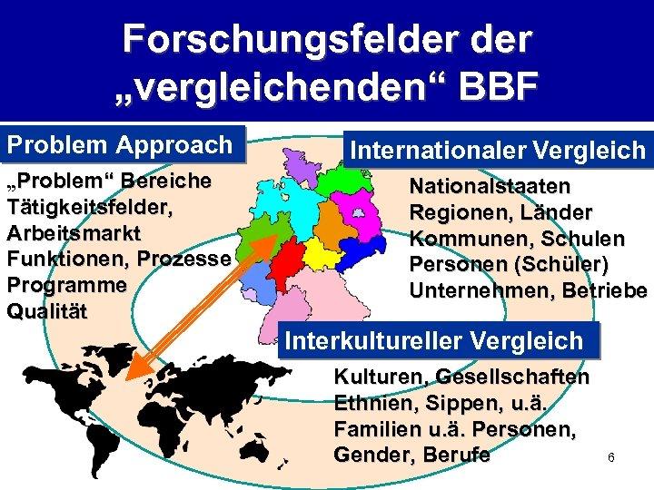 """Forschungsfelder """"vergleichenden"""" BBF Problem Approach Internationaler Vergleich """"Problem"""" Bereiche Tätigkeitsfelder, Arbeitsmarkt Funktionen, Prozesse Programme"""