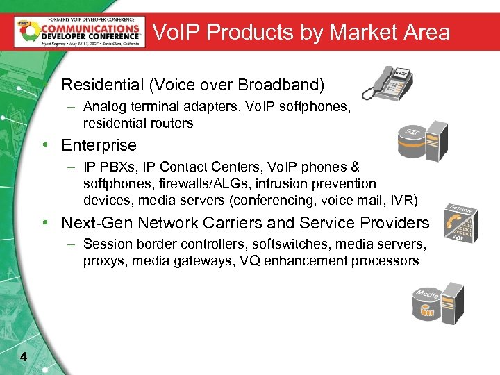 Vo. IP Products by Market Area • Residential (Voice over Broadband) – Analog terminal